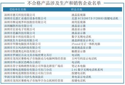 19批次不合格电器电子产品被检出 涉及多个知名品牌 快看都有哪些