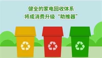 国家发改委:从六个方向优化家电回收服务体系 推动落实生产者责任延伸制度