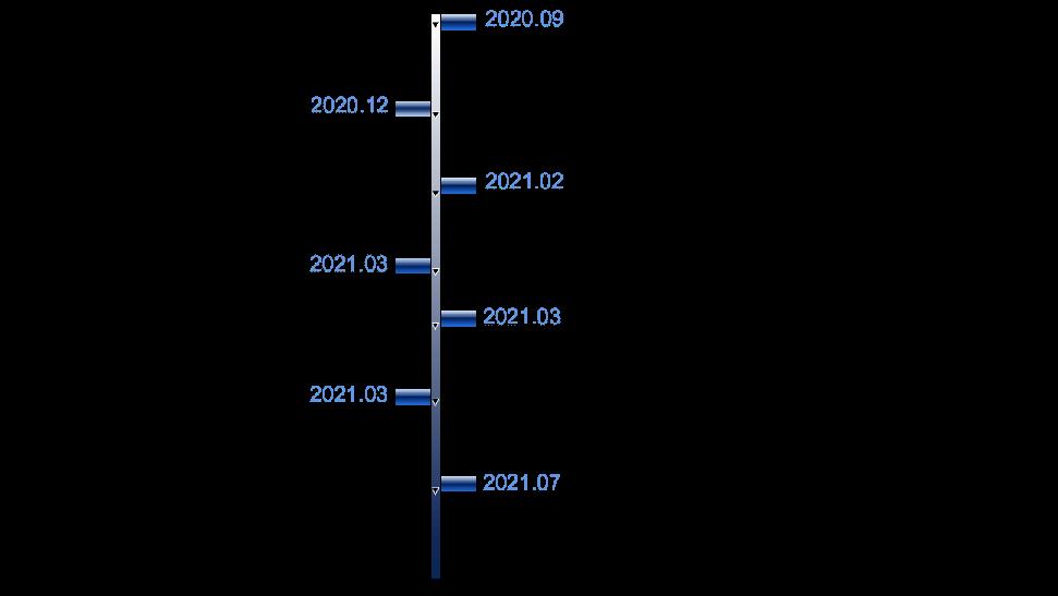 人民数据研究院发布《二手交易与低碳生活研究报告》-爱博绿