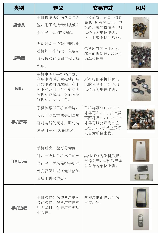 手机拆解物-博绿网.jpg